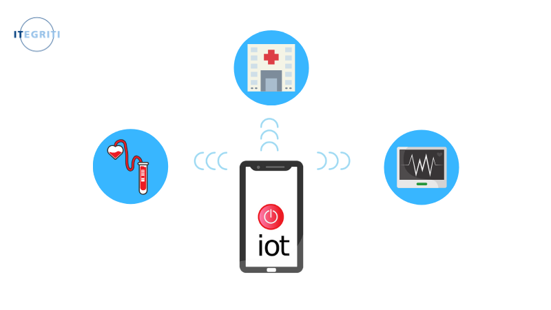 IoT Security Meets Healthcare